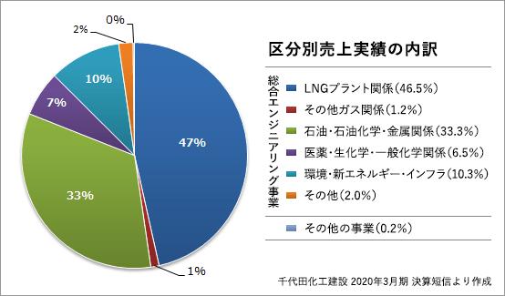chiyoda_segment
