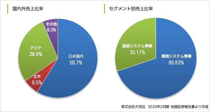 taikisha_result2020