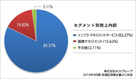 ack_result2020