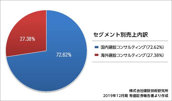 kengiken_result2020